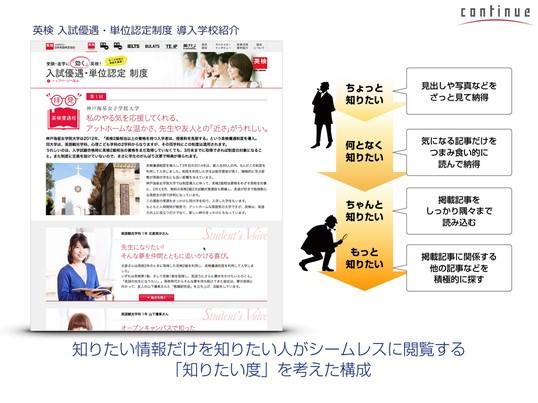東京AL:UIデザインの基本を学び直す「誰も知らなかった基礎知識」の画像