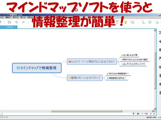 マインドマップソフトで情報整理を体験してみよう(入門編)の画像