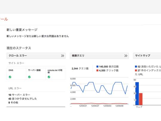 Google Search Consoleの使い方 勉強交流会の画像