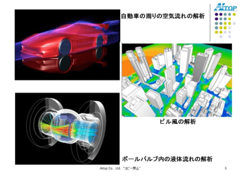 技術英語とそこに使用されている技術のワンポイント解説(入門~基礎)の画像