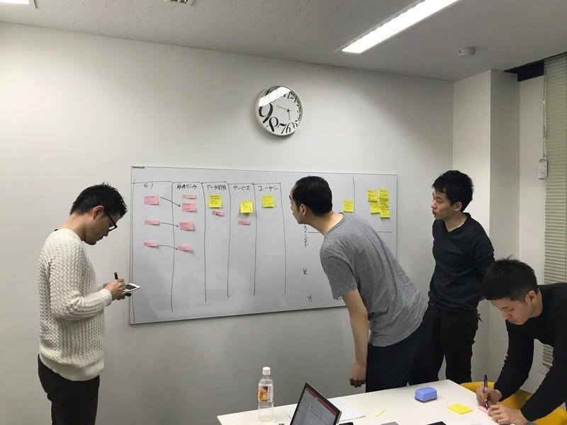 初心者が人工知能(AI)×IoTでビジネスを検討する8時間集中講座の画像