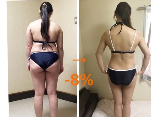 2ヶ月で体脂肪率-8%のダイエットアドバイザーが教える嘘、ほんと!の画像