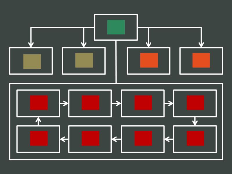 ジョブ理論実践ワークショップの画像