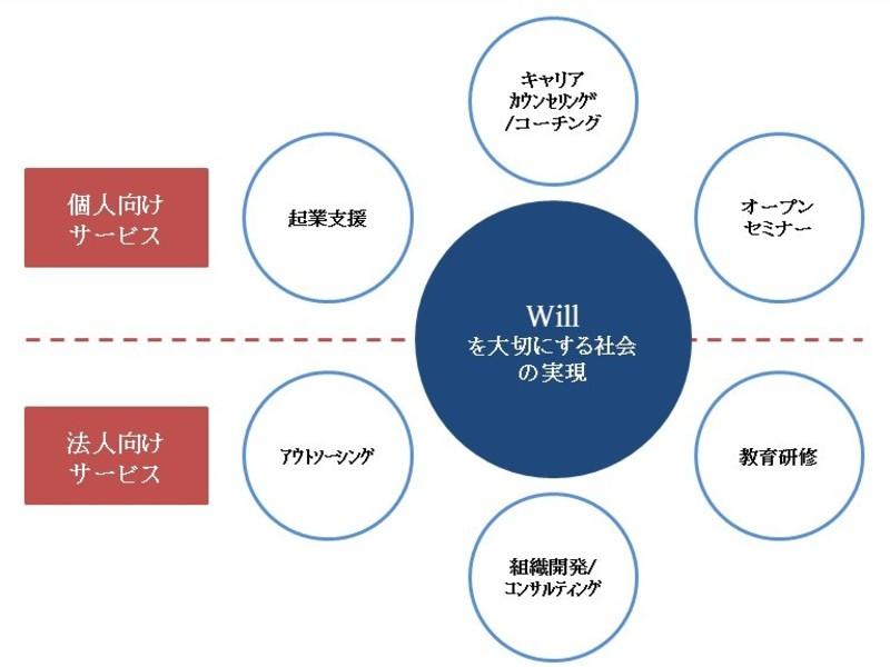 戦略コンサルタント志望者向け CASE面接対策セミナーの画像