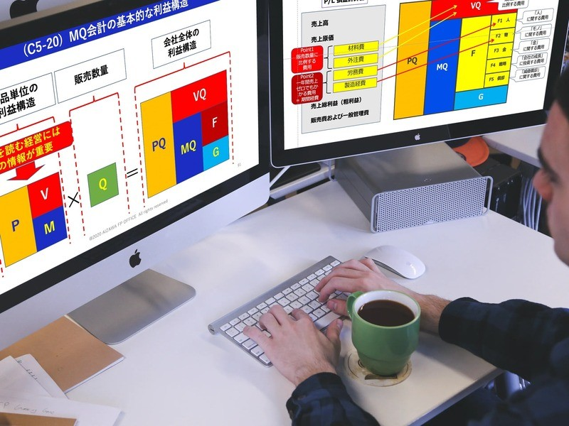 損益分岐点は4つある!儲けの発想を生む管理会計入門講座(MQ会計)の画像