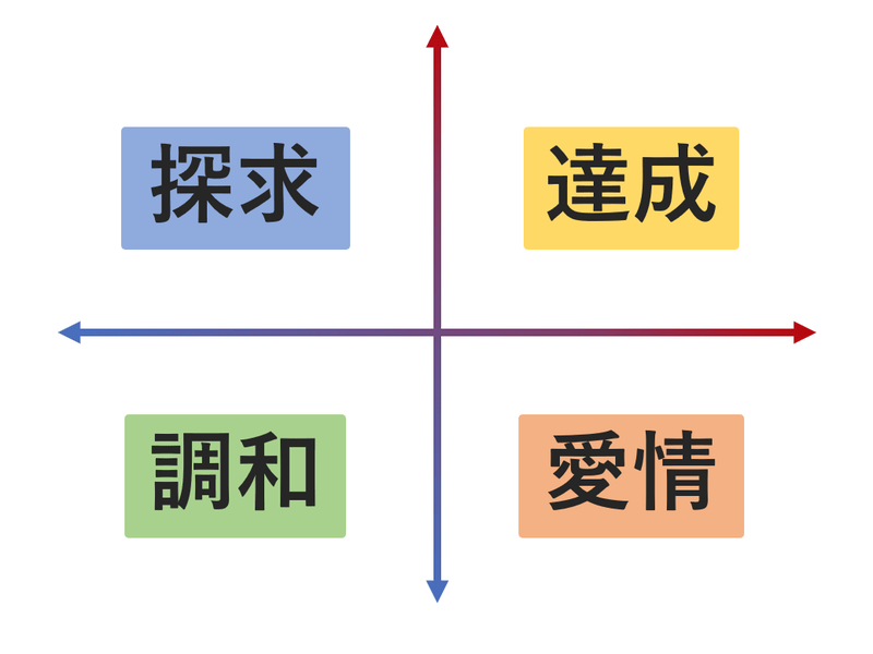 コミュニケーション心理学【実践道場】の画像