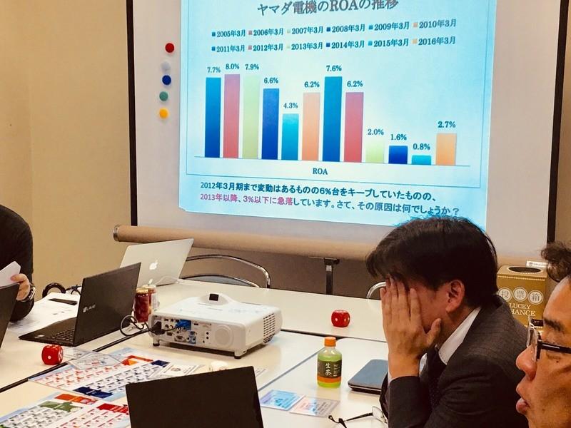 【経営塾】ビジネスゲームM-Cass初級(B/S編)セミナーの画像