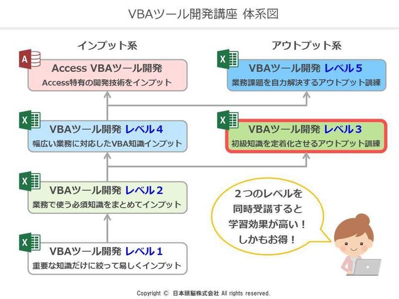 ③エクセルVBAツール開発講座 レベル3の画像