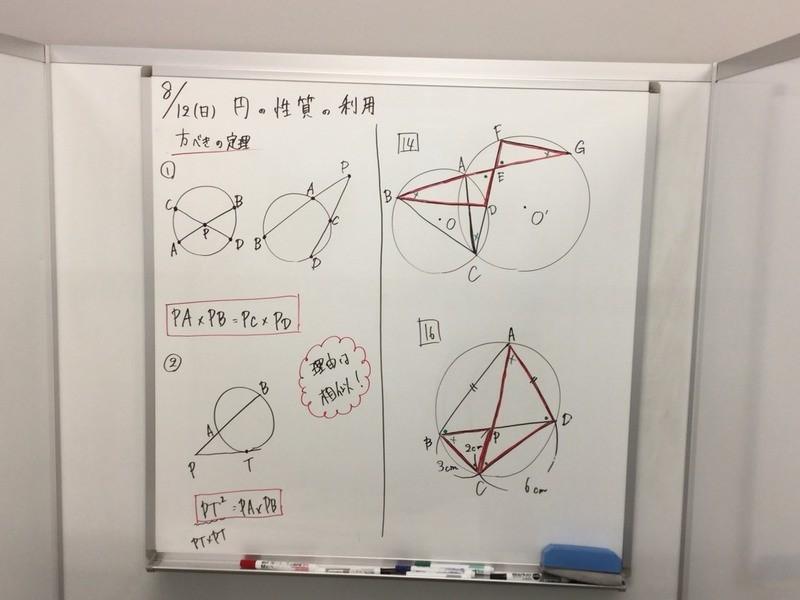 作図を通して深く考える数学の画像