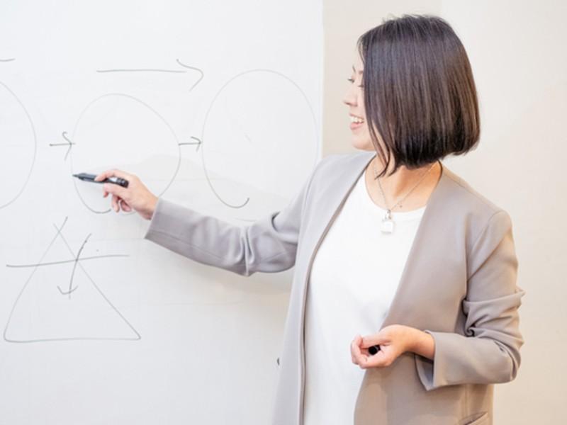 経営者・管理職の方のための「話し方が9割」を実践するセッションの画像