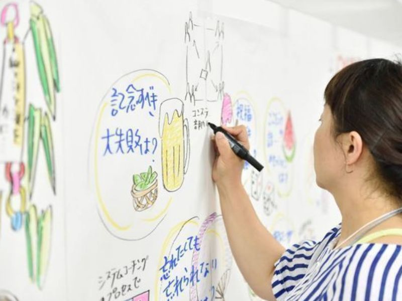 グラフィック・ファシリテーション1日講座【アドバンス編】の画像