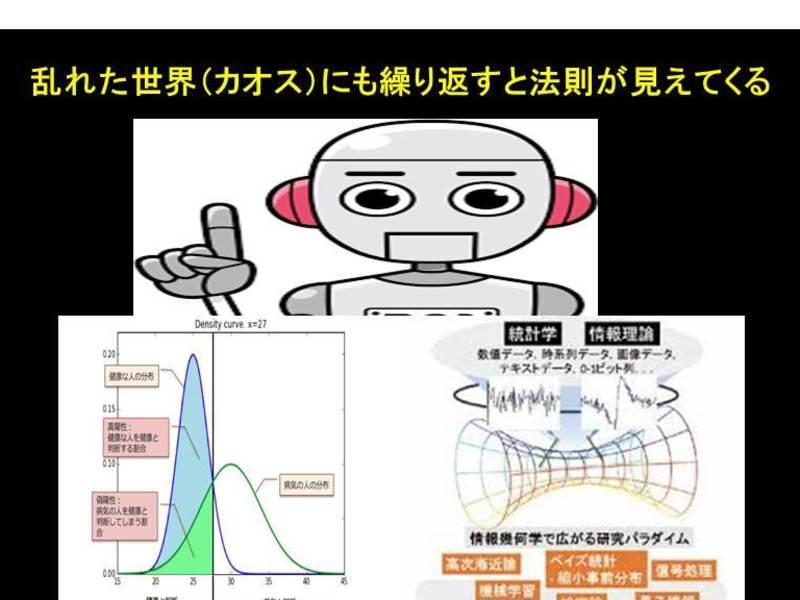 ベイズ統計学基礎概念講座・カルマン・モンテカルロの謎を明快に解説の画像