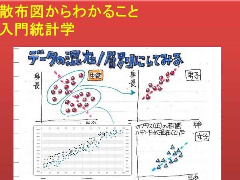 統計学入門基礎概念講座・統計学が少し身近に感じられるわくわく講座の画像