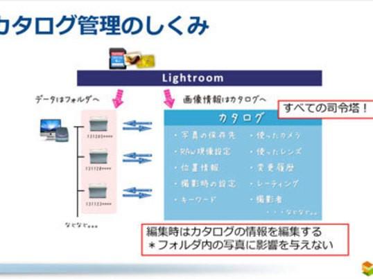 【大阪】ここまで出来るLightroom!写真をラクラク管理する!の画像