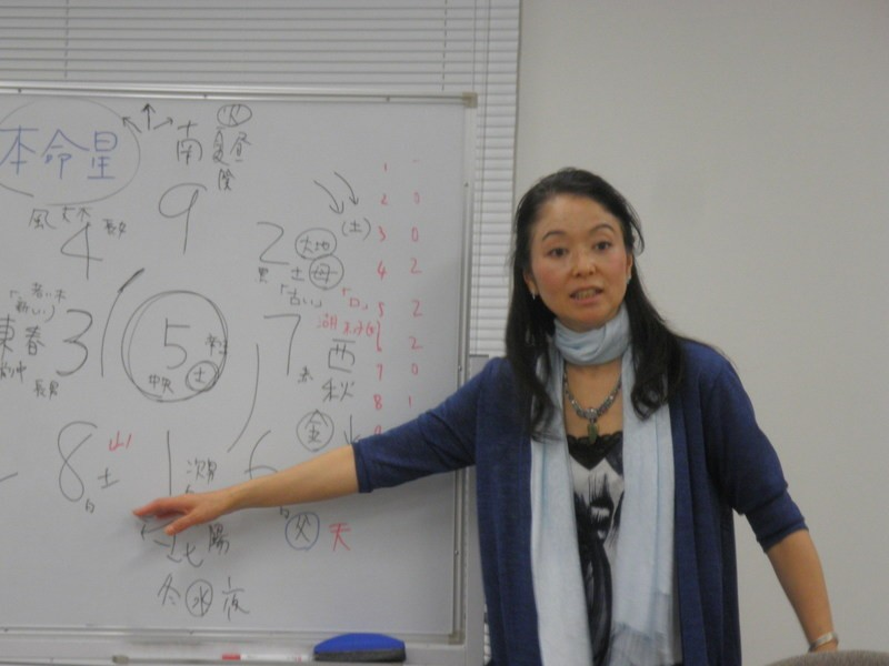 望診法講座 入門クラスの画像