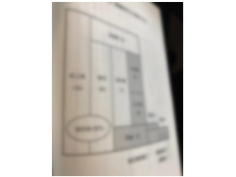 【1名限定】3時間で解決!脱「ドンブリ経営」セミナー&無料コンサルの画像