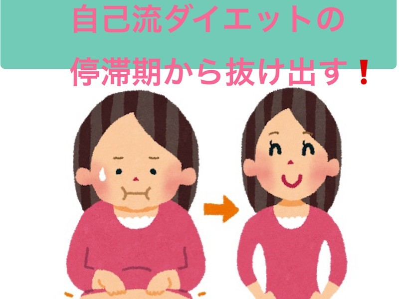 【オンライン開催決定】痩せ体質になるインナーコアトレーニングの画像