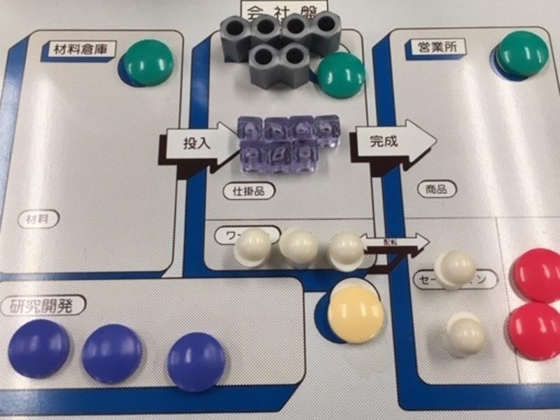 【楽しい】戦略マネジメントゲーム(会社設立、経営、決算ができます)の画像