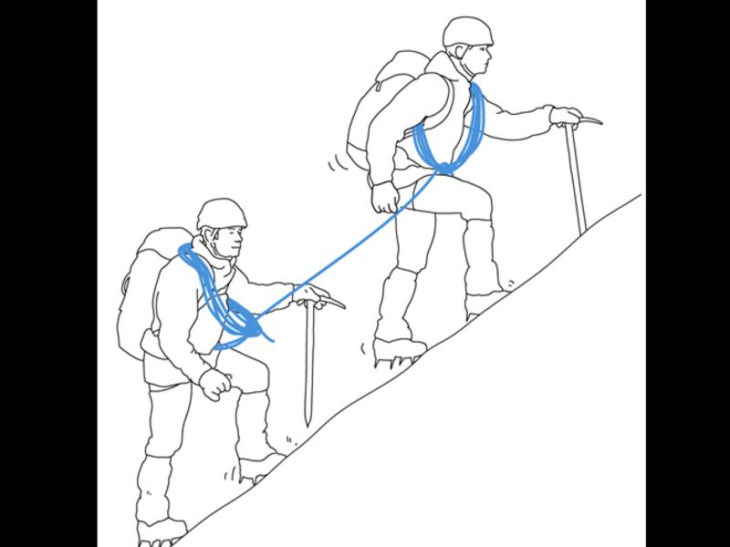 ロープワーク入門セミナー/登山リーダー&登山ガイド養成の画像