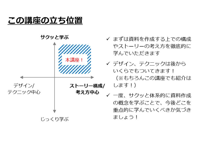 【オンライン】戦略コンサルが教える理論と実践のパワポ資料作成の画像
