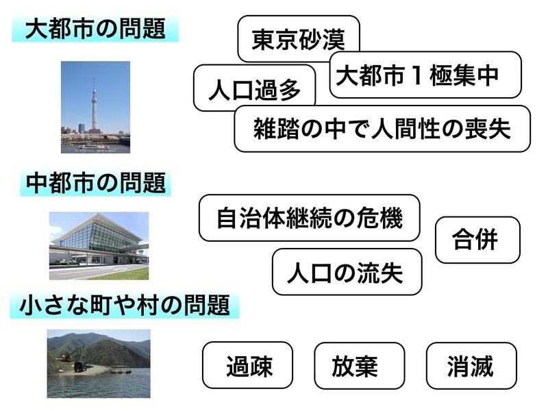 まちづくり講座「都市の問題」の画像