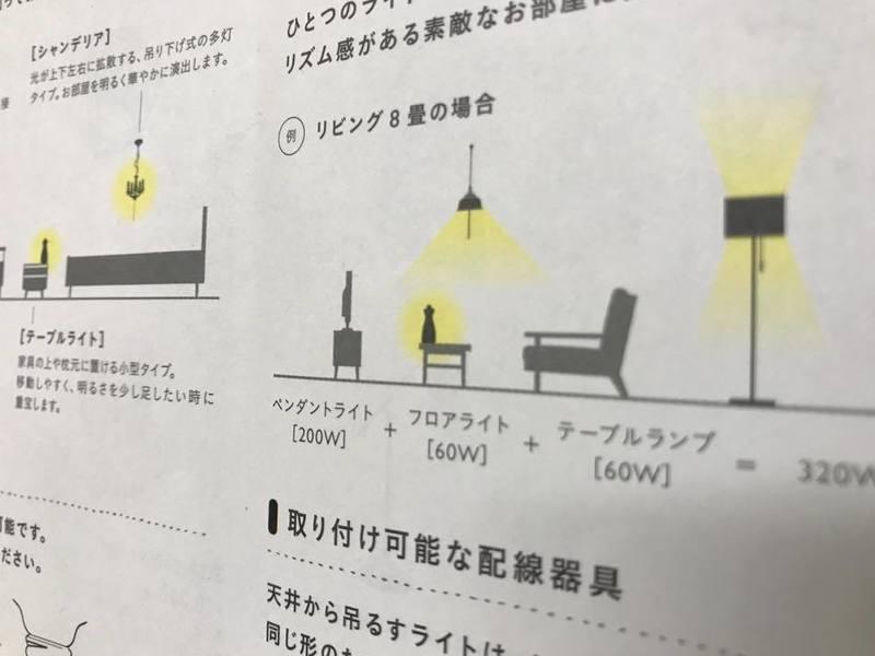 照明講座 中級編 〜新築や店舗の照明計画〜の画像