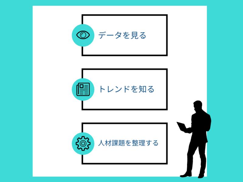 【オンライン】人材育成×社員教育の HOW TO セミナーの画像