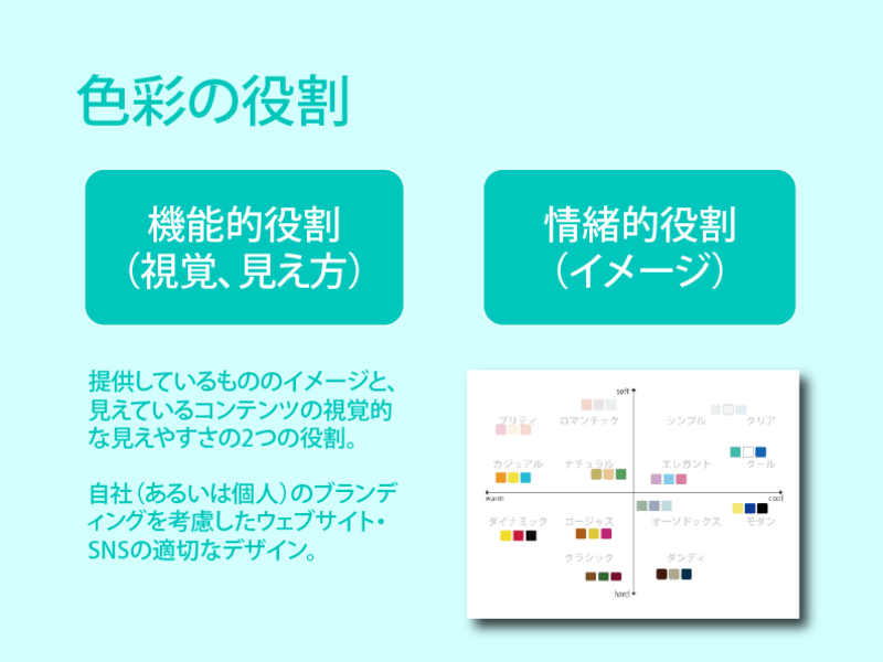カラーコンサルティング|特典付|サイト配色・SNS投稿デザイン講座の画像