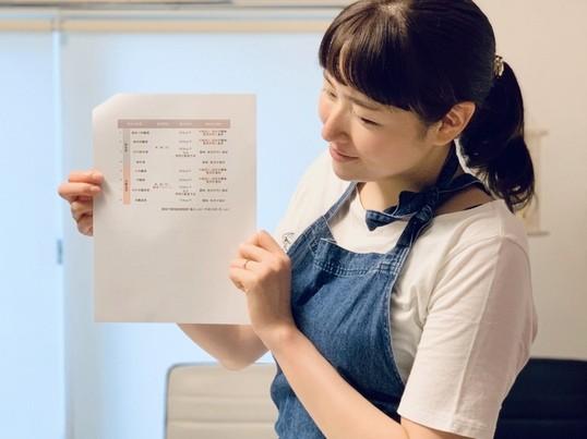 【Level1】Study the basics of sake!の画像
