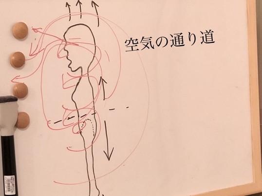 大阪で学ぶ!演劇・声優。声はこう作る♪ 2時間集中〜応用編〜の画像