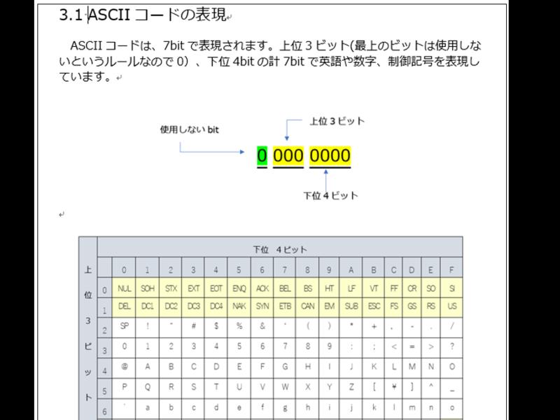 【開発入門者】Unicode入門〜文字コードを理解しましょう!!の画像