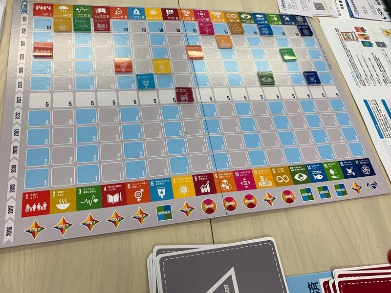 オンラインSDGsワークショップ「SDGsボードゲーム体験会」の画像