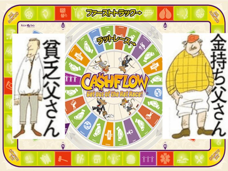 【初心者向け】仕事終わりに!キャッシュフローゲーム会の画像