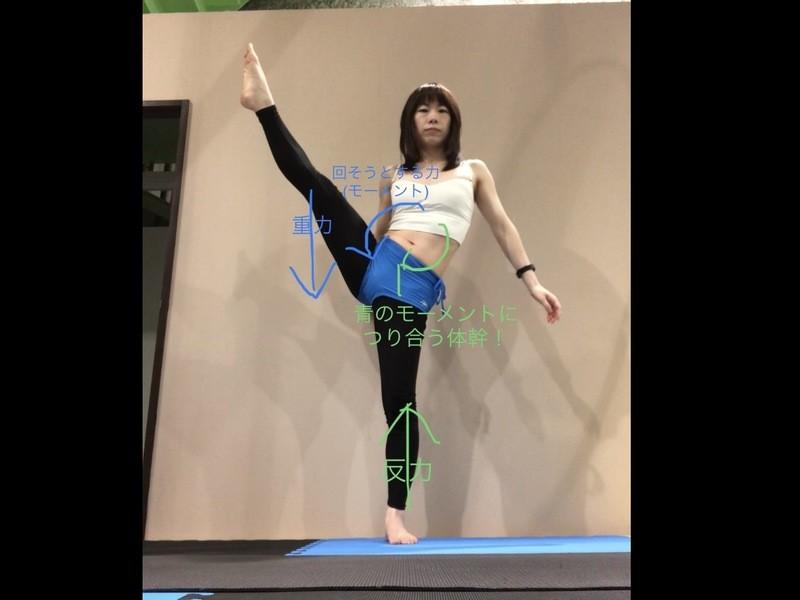 【オンライン/対面・キッズ】開脚&Y字バランスを目指すトレーニングの画像