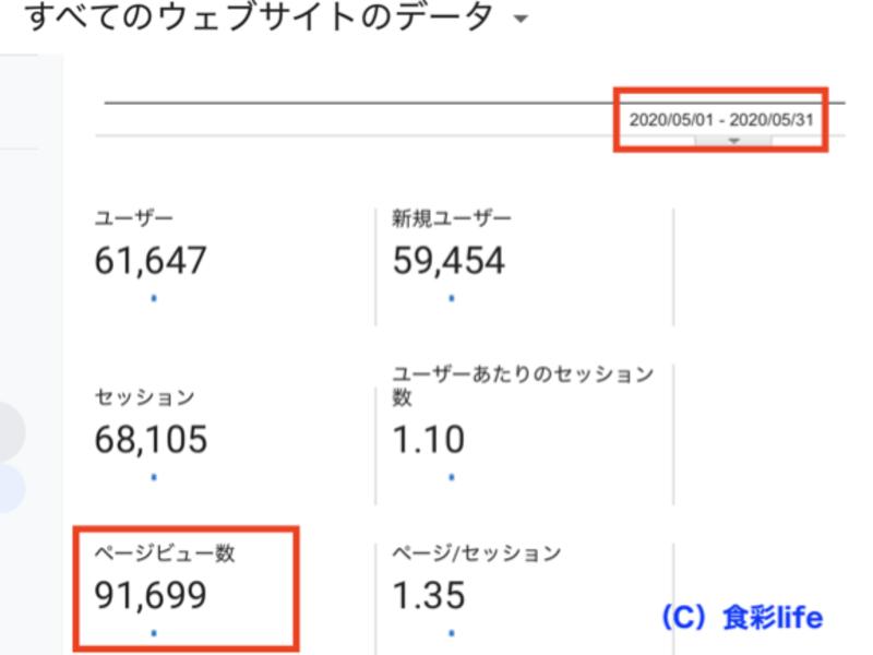 ★初心者向け★Googleアナリティクスのサイト・ブログ解析・分析の画像