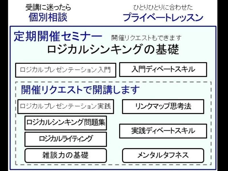 【オンライン】ロジカルシンキングの基礎の画像