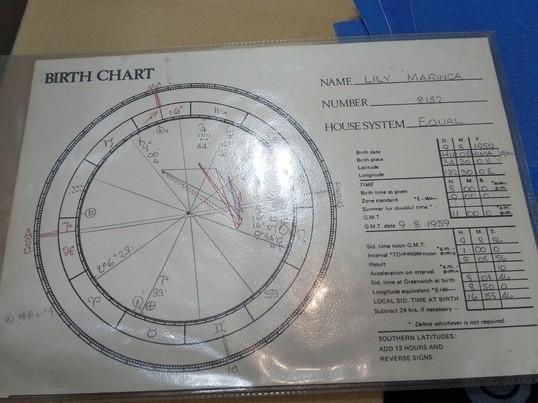 西洋占星術でみるあなたのパーソナリティの画像