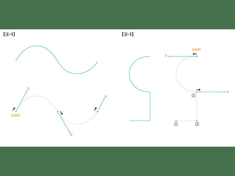 5ステップで学習するベジェ曲線 習得講座の画像
