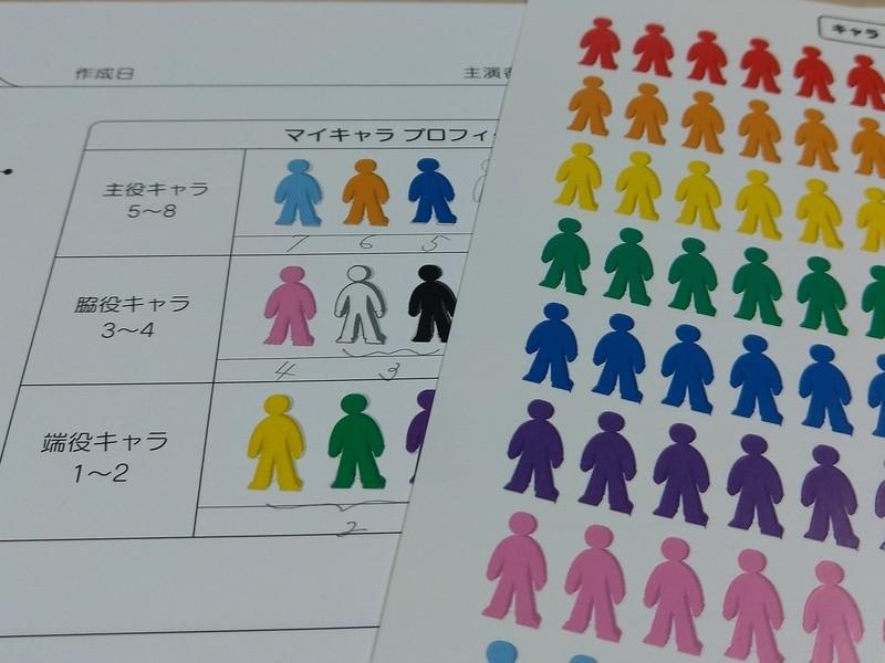 【オンライン】【転職・キャリア】自分の強みを見つける色彩心理学診断の画像