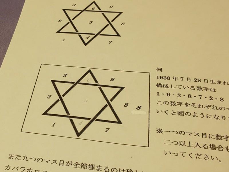 あなたの運命スバリ分かる!「カバラ数秘術」1日講習ほんとに簡単!!の画像