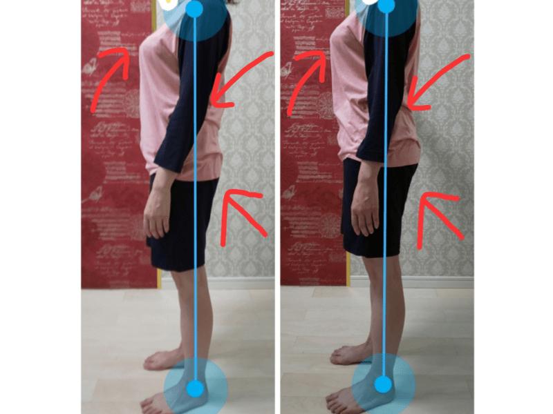 【満足度98%】たるみ・猫背・O脚改善!エクササイズ&バランス整体の画像