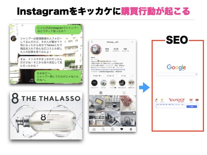 【初心者向け】人気のSNS・インスタグラムで集客の仕組み作り講座の画像