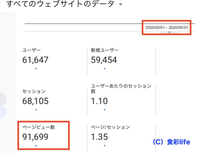 ★初心者向け★ Googleサーチコンソールの見方・キーワード選定の画像