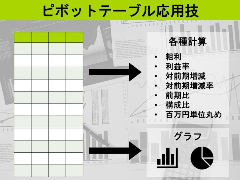 Excel講座 ピボットテーブル ステップアップ講座【中級者向け】の画像