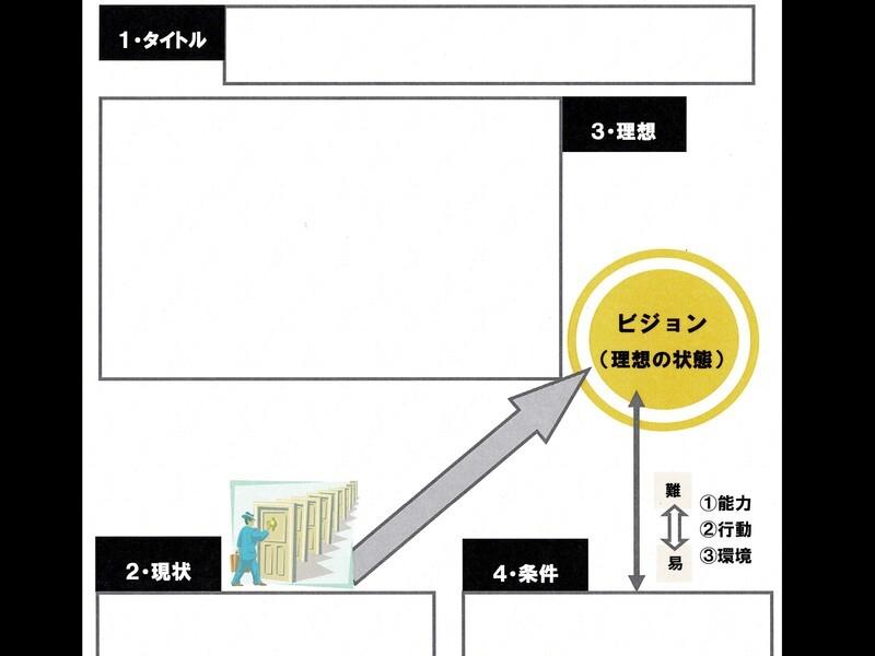 【部下が動く】部下の行動をうながすシンプル!コミュニケーション術の画像