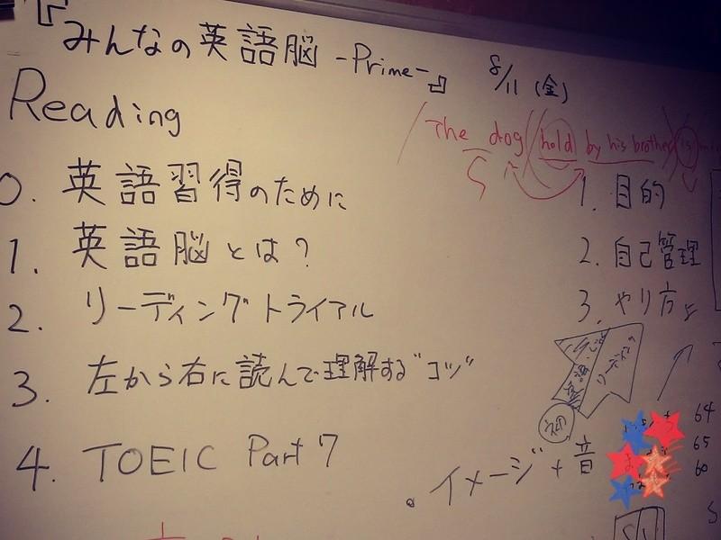 【リーディング@青山】速読&高速理解でTOEIC200点本気でUPの画像