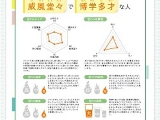 アンガーマネジメント診断講座<千葉・きぼーる>の画像