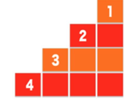 SEO検定3・4級合格対策の画像