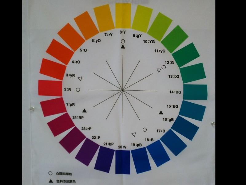 色彩技能パーソナルカラー検定 モジュール1・2併願対策講座の画像