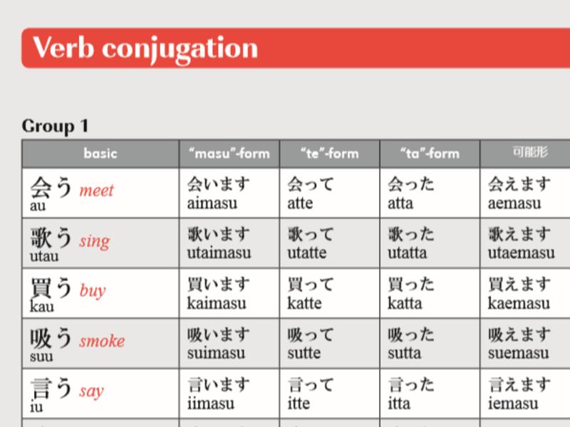 オンラインで外国人に日本語を教えてみよう!の画像
